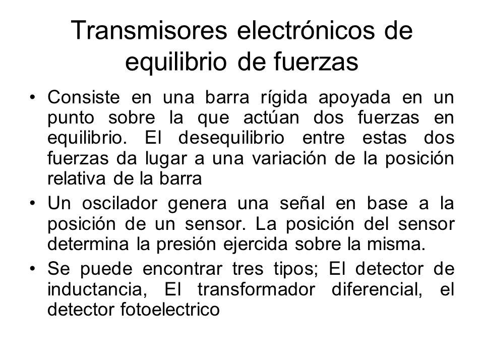 Detector de Inductancias