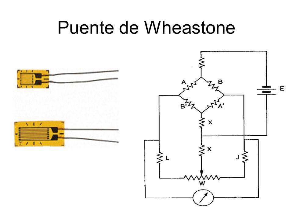 Transductores Piezoeléctricos Son materiales cristalinos que, al deformarse físicamente por la acción de una presión, general una señal eléctrica.