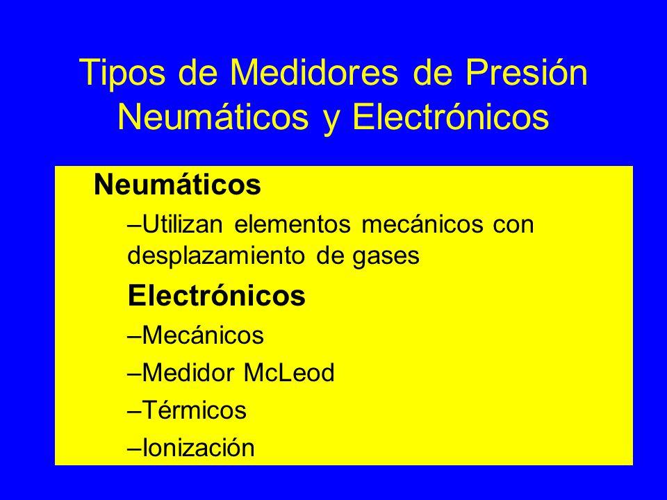 Medidores Neumáticos