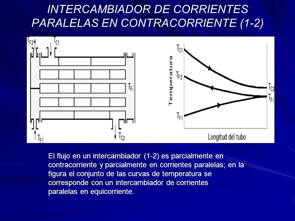 El flujo en un intercambiador (1-2) es parcialmente en contracorriente y parcialmente en corrientes paralelas; en la figura el conjunto de las curvas