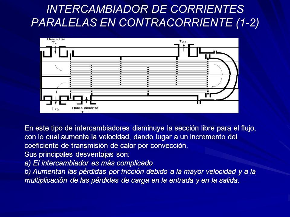 INTERCAMBIADOR DE CORRIENTES PARALELAS EN CONTRACORRIENTE (1-2) En este tipo de intercambiadores disminuye la sección libre para el flujo, con lo cual
