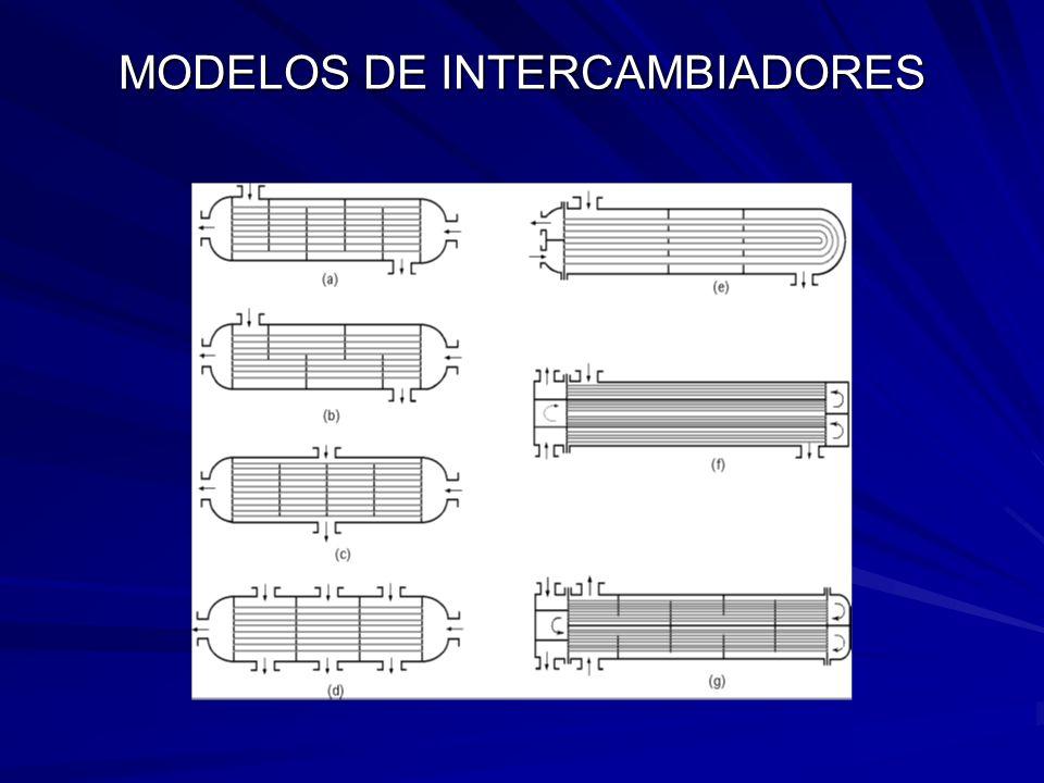 MODELOS DE INTERCAMBIADORES