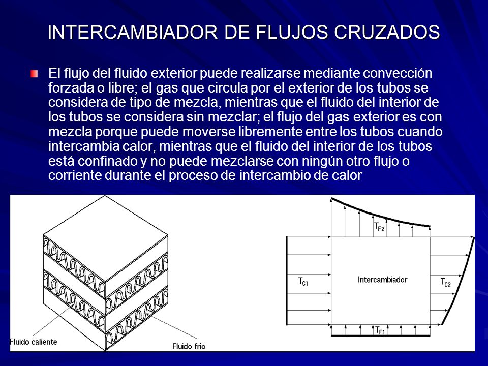El flujo del fluido exterior puede realizarse mediante convección forzada o libre; el gas que circula por el exterior de los tubos se considera de tip