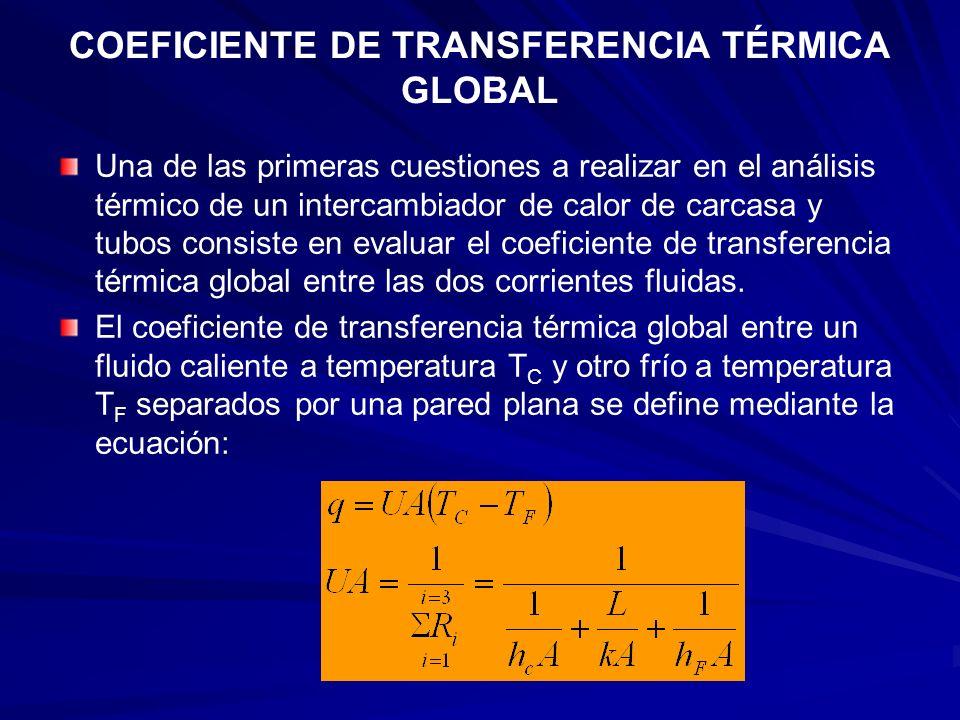 COEFICIENTE DE TRANSFERENCIA TÉRMICA GLOBAL Una de las primeras cuestiones a realizar en el análisis térmico de un intercambiador de calor de carcasa