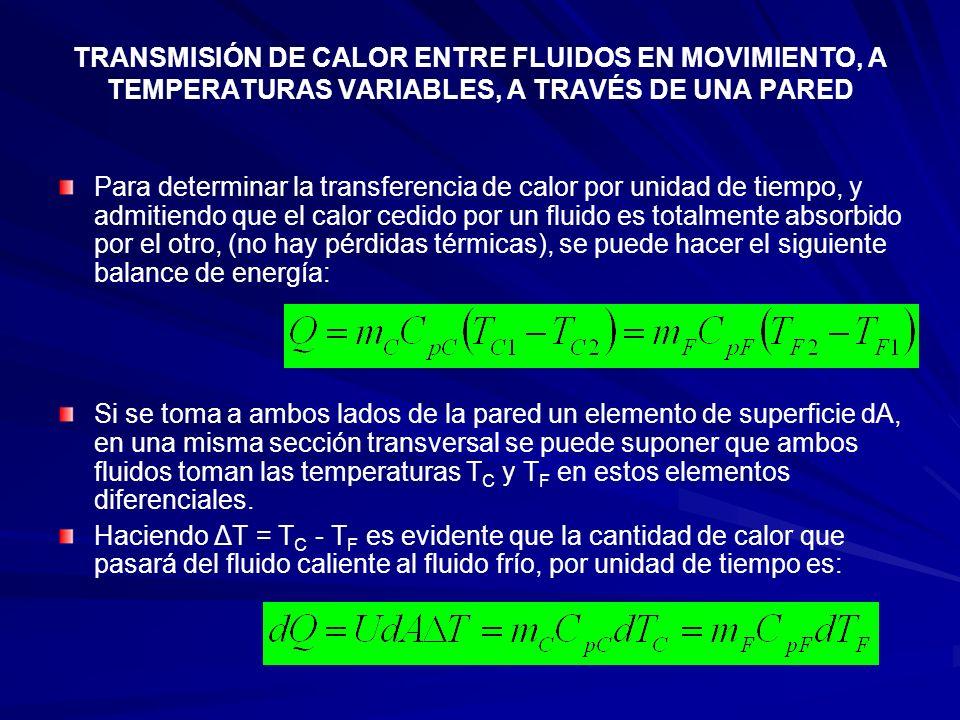 TRANSMISIÓN DE CALOR ENTRE FLUIDOS EN MOVIMIENTO, A TEMPERATURAS VARIABLES, A TRAVÉS DE UNA PARED Para determinar la transferencia de calor por unidad