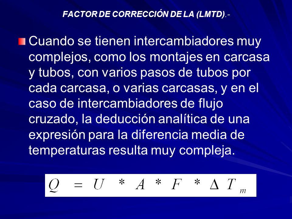 FACTOR DE CORRECCIÓN DE LA (LMTD).- Cuando se tienen intercambiadores muy complejos, como los montajes en carcasa y tubos, con varios pasos de tubos p