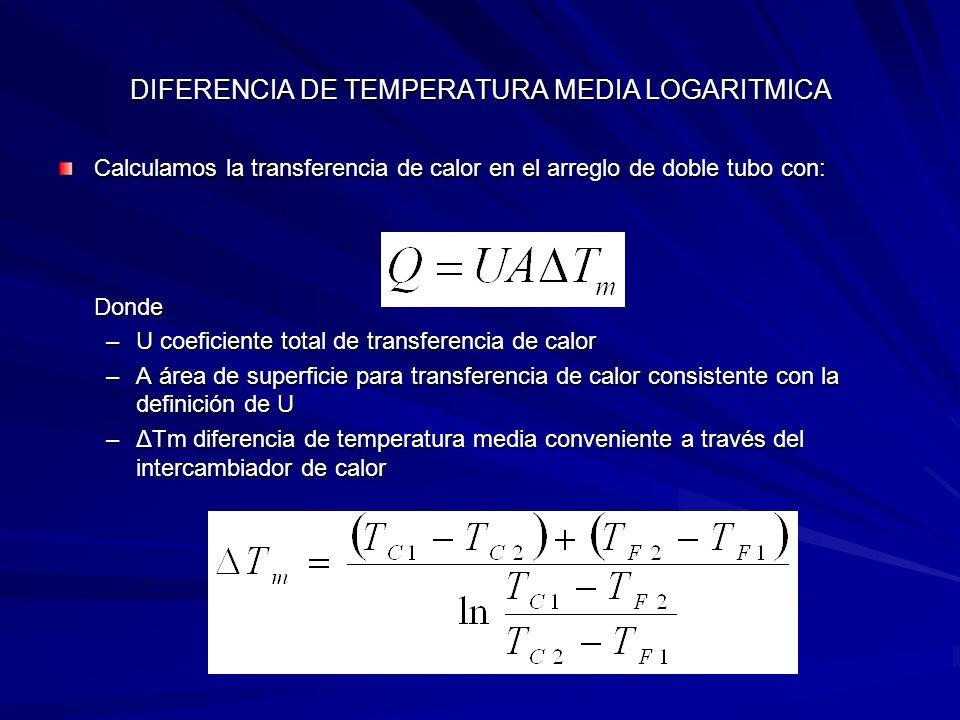 DIFERENCIA DE TEMPERATURA MEDIA LOGARITMICA Calculamos la transferencia de calor en el arreglo de doble tubo con: Donde –U coeficiente total de transf