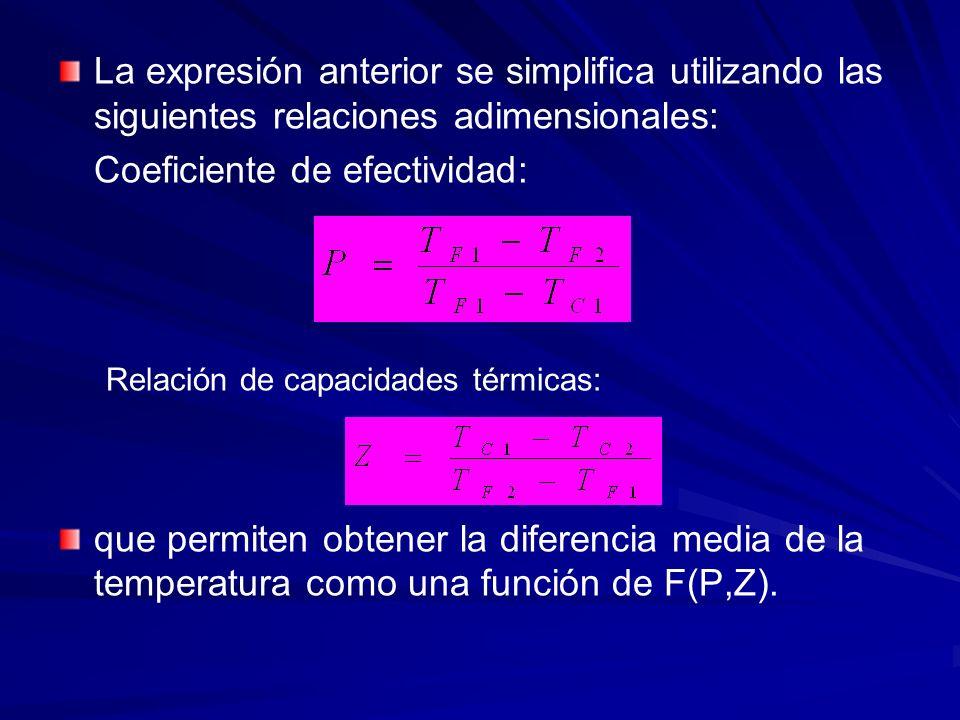 La expresión anterior se simplifica utilizando las siguientes relaciones adimensionales: Coeficiente de efectividad: Relación de capacidades térmicas: