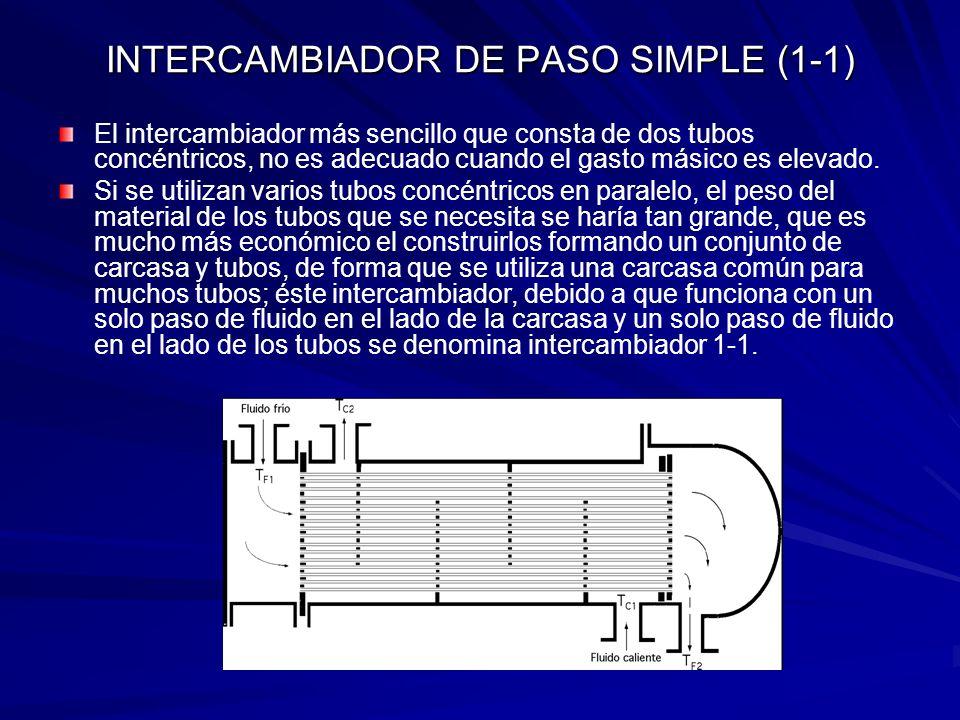 INTERCAMBIADOR DE PASO SIMPLE (1-1) El intercambiador más sencillo que consta de dos tubos concéntricos, no es adecuado cuando el gasto másico es elev