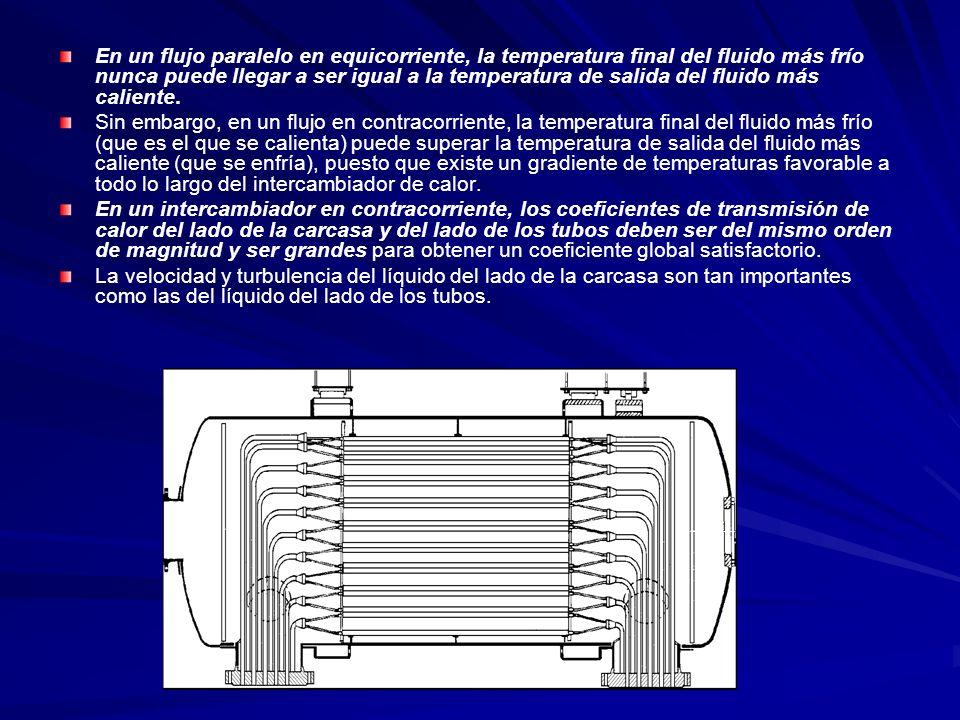Si las dos corrientes son del mismo orden de magnitud, la velocidad del lado de la carcasa es menor que la del lado de los tubos; por esta razón se instalan placas deflectoras con el fin de disminuir la sección de flujo del líquido del lado de la carcasa y obligarlo a circular en dirección cruzada a la bancada de tubos en vez de hacerlo paralelamente a ellos; de esta forma se consigue un coeficiente de transferencia de calor más elevado en flujo cruzado que en circulación paralela a los tubos.