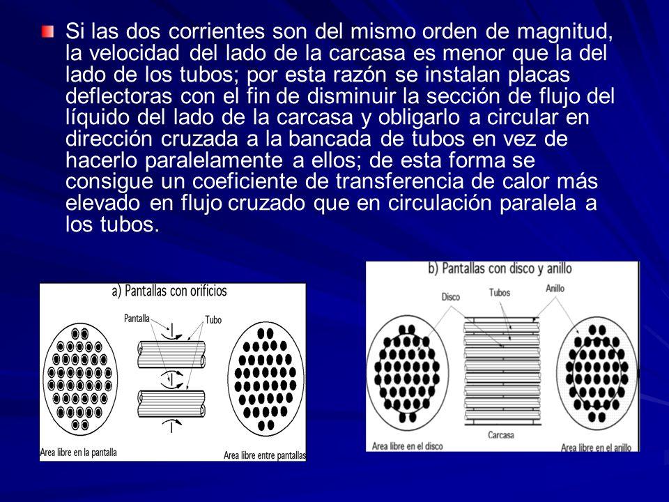El flujo pasa perpendicularmente a los tubos, circulando hacia abajo en la primera sección, hacia arriba en la segunda, y así sucesivamente; la turbulencia adicional que se crea mediante este tipo de flujo aumenta el coeficiente de transmisión de calor del lado de la carcasa.