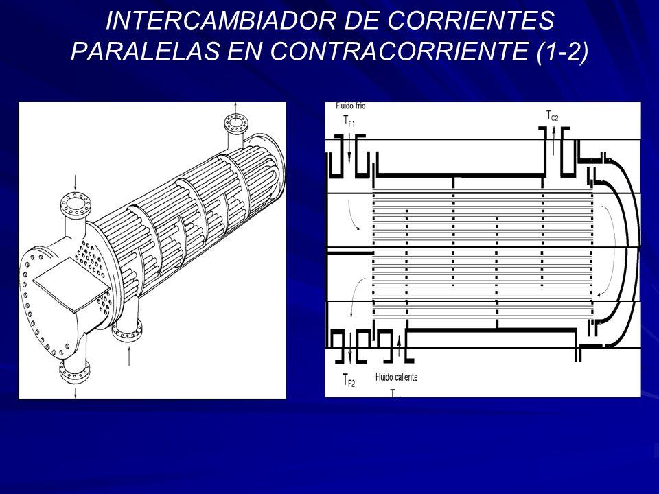 El flujo en un intercambiador (1-2) es parcialmente en contracorriente y parcialmente en corrientes paralelas; en la figura el conjunto de las curvas de temperatura se corresponde con un intercambiador de corrientes paralelas en equicorriente.