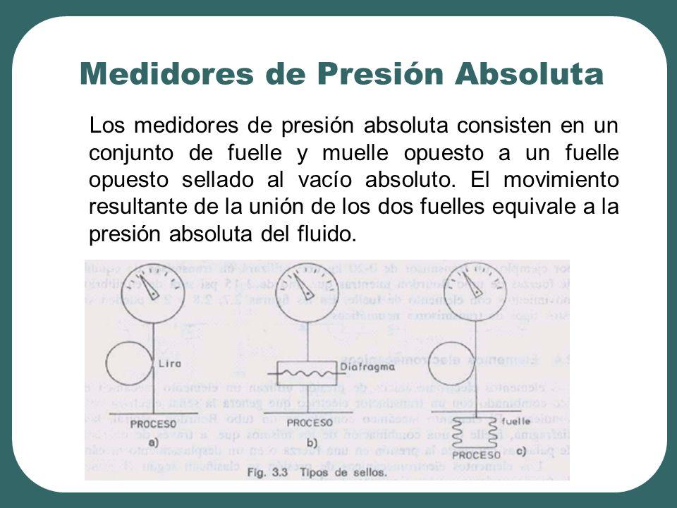 Medidores de Presión Absoluta Los medidores de presión absoluta consisten en un conjunto de fuelle y muelle opuesto a un fuelle opuesto sellado al vacío absoluto.