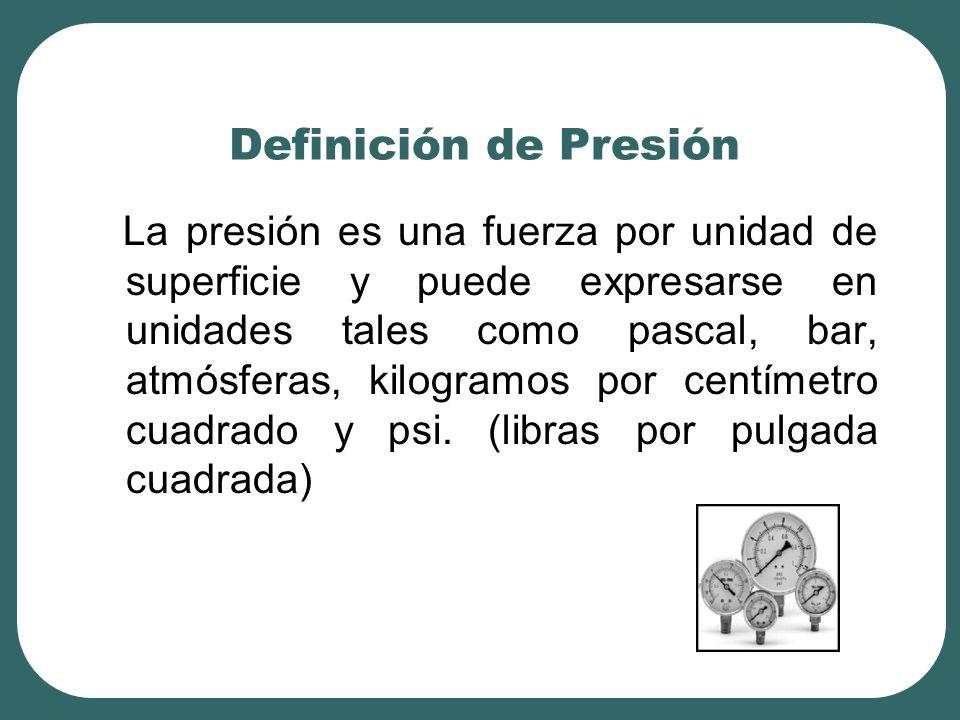 Definición de Presión La presión es una fuerza por unidad de superficie y puede expresarse en unidades tales como pascal, bar, atmósferas, kilogramos por centímetro cuadrado y psi.