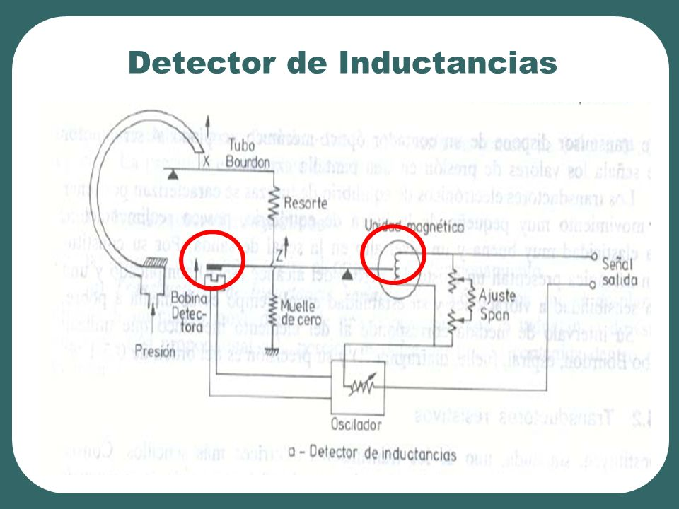 Detector de Inductancias