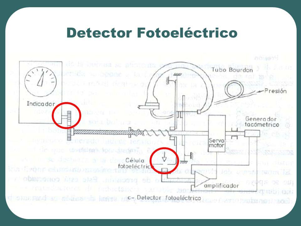 Detector Fotoeléctrico