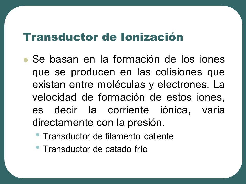 Transductor de Ionización Se basan en la formación de los iones que se producen en las colisiones que existan entre moléculas y electrones. La velocid