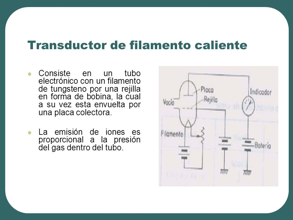 Transductor de filamento caliente Consiste en un tubo electrónico con un filamento de tungsteno por una rejilla en forma de bobina, la cual a su vez esta envuelta por una placa colectora.