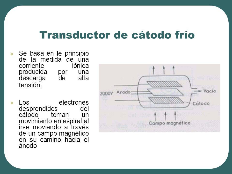 Transductor de cátodo frío Se basa en le principio de la medida de una corriente iónica producida por una descarga de alta tensión. Los electrones des