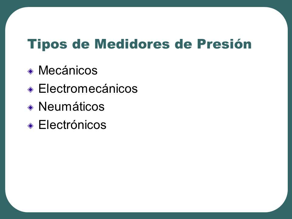Tipos de Medidores de Presión Mecánicos Electromecánicos Neumáticos Electrónicos