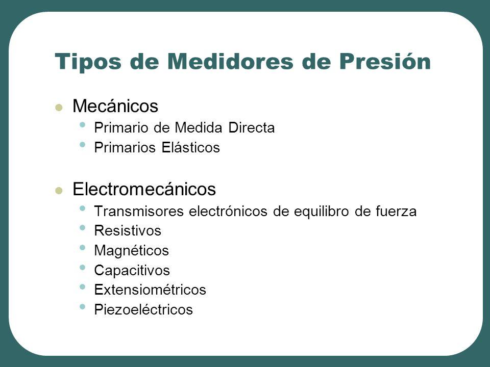 Tipos de Medidores de Presión Mecánicos Primario de Medida Directa Primarios Elásticos Electromecánicos Transmisores electrónicos de equilibro de fuerza Resistivos Magnéticos Capacitivos Extensiométricos Piezoeléctricos