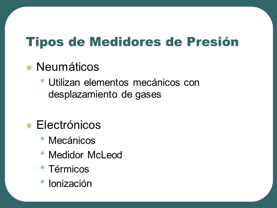 Tipos de Medidores de Presión Neumáticos Utilizan elementos mecánicos con desplazamiento de gases Electrónicos Mecánicos Medidor McLeod Térmicos Ionización