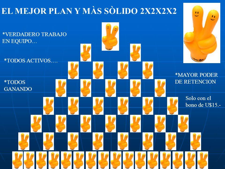 EL MEJOR PLAN Y MÀS SÒLIDO 2X2X2X2 *VERDADERO TRABAJO EN EQUIPO… *TODOS ACTIVOS….
