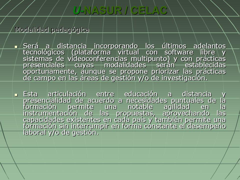 U-NASUR / CELAC Modalidad pedagógica Será a distancia incorporando los últimos adelantos tecnológicos (plataforma virtual con software libre y sistema