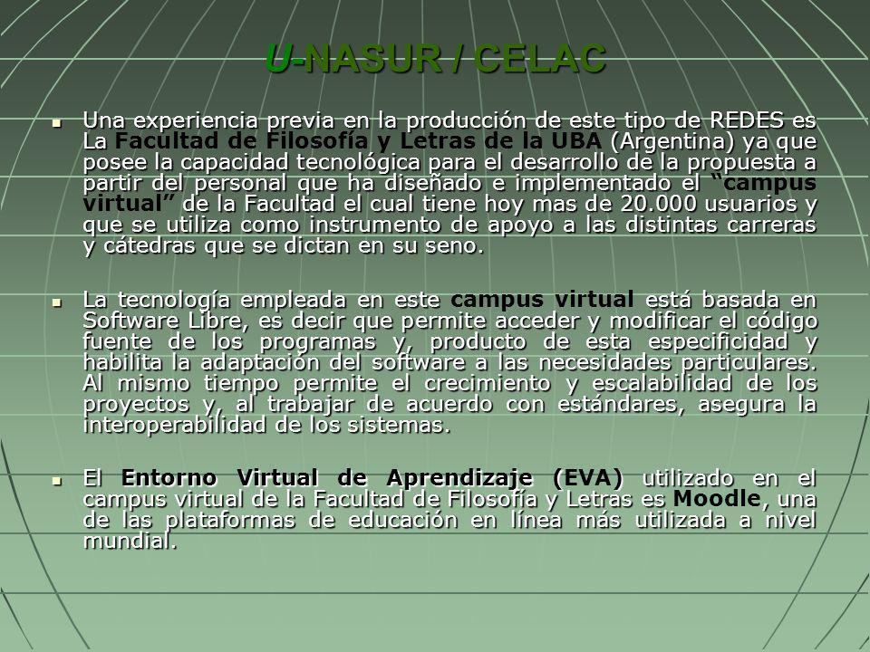 U-NASUR / CELAC Una experiencia previa en la producción de este tipo de REDES es La (Argentina) ya que posee la capacidad tecnológica para el desarrol