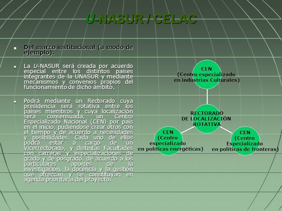 U-NASUR / CELAC Del marco institucional (a modo de ejemplo). Del marco institucional (a modo de ejemplo). La U-NASUR será creada por acuerdo especial
