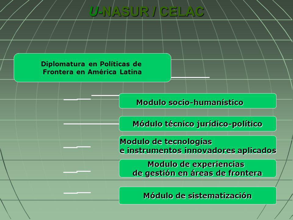 U-NASUR / CELAC Diplomatura en Políticas de Frontera en América Latina Modulo de experiencias de gestión en áreas de frontera Módulo de sistematizació