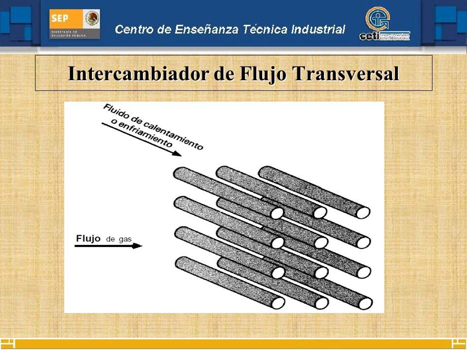 Intercambiador de Flujo Transversal