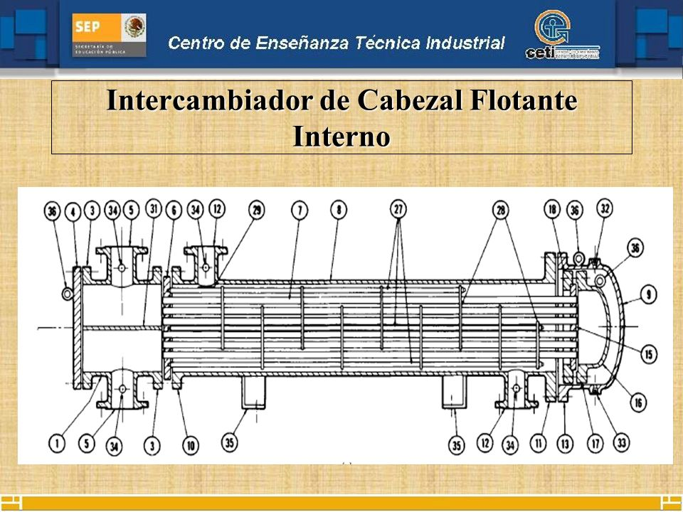 Intercambiador de Cabezal Flotante Interno