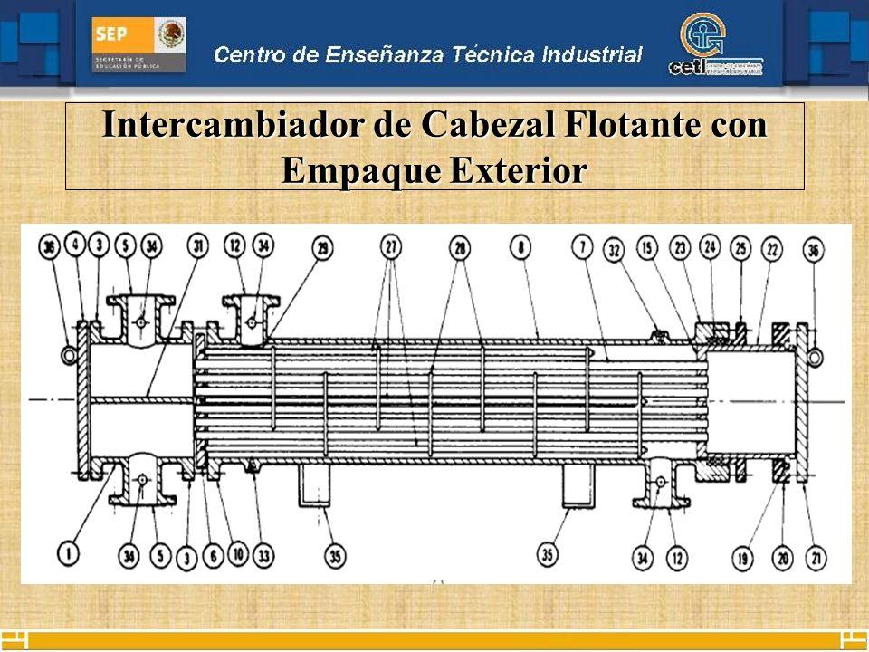 Intercambiador de Cabezal Flotante con Empaque Exterior