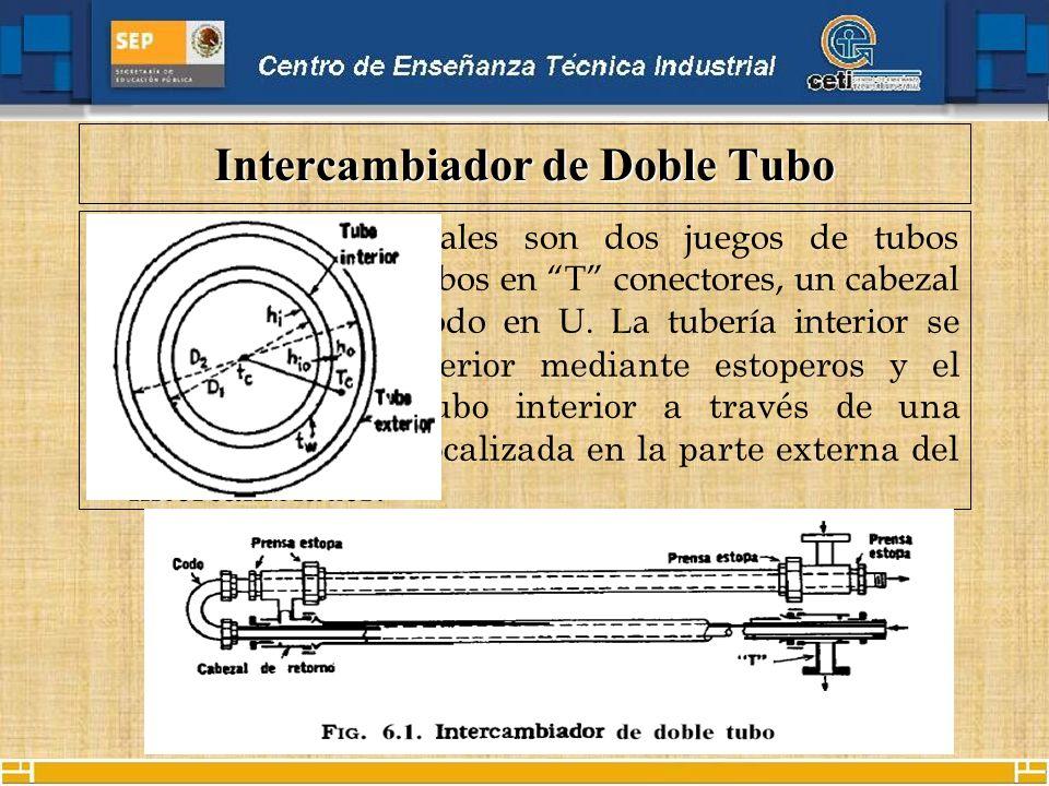 Intercambiador de Doble Tubo Las partes principales son dos juegos de tubos concéntricos, dos tubos en T conectores, un cabezal de retorno y un codo en U.