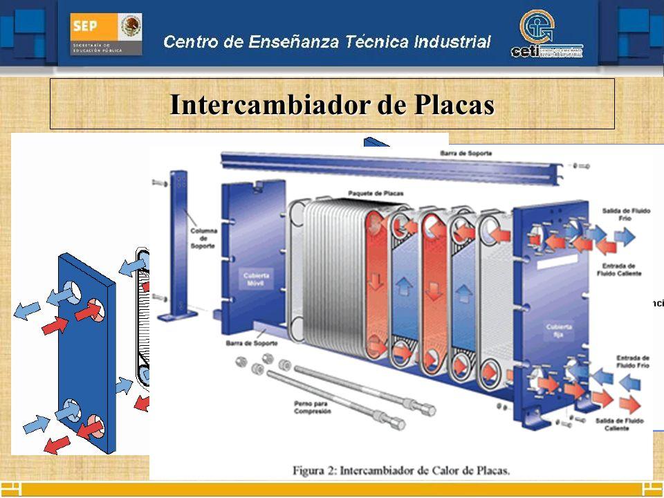 Intercambiador de Placas De placas: formados por un conjunto de placas de metal corrugadas (acero inoxidable, titanio, etc.) contenidas en un bastidor.