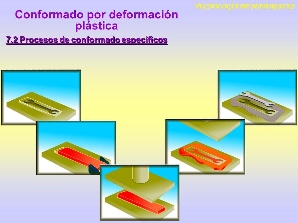 TECNOLOGÍA DE MATERIALES 7.2 Procesos de conformado específicos Conformado por deformación plástica