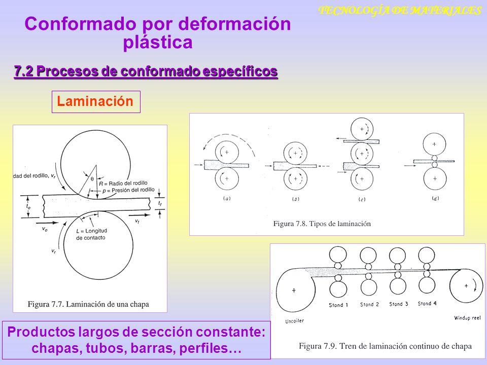 TECNOLOGÍA DE MATERIALES 7.2 Procesos de conformado específicos Laminación Productos largos de sección constante: chapas, tubos, barras, perfiles… Con