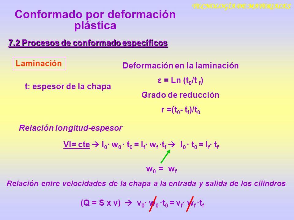TECNOLOGÍA DE MATERIALES 7.2 Procesos de conformado específicos Laminación Deformación en la laminación ε = Ln (t 0 /t f ) Grado de reducción r =(t 0