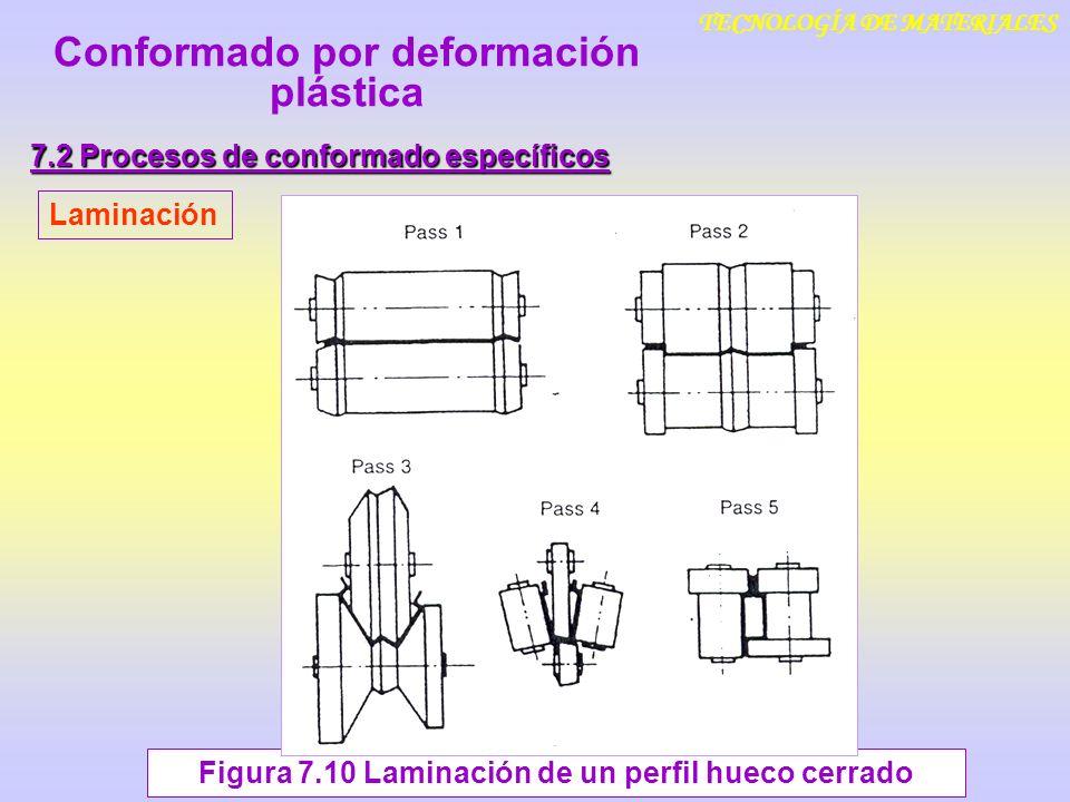 TECNOLOGÍA DE MATERIALES 7.2 Procesos de conformado específicos Laminación Figura 7.10 Laminación de un perfil hueco cerrado Conformado por deformació