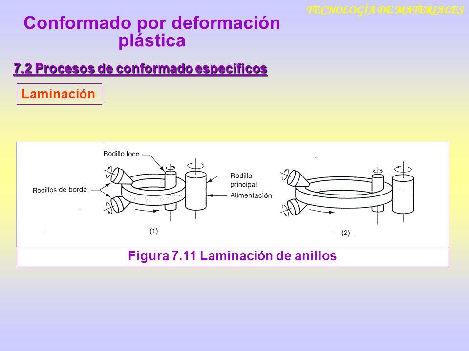 TECNOLOGÍA DE MATERIALES 7.2 Procesos de conformado específicos Laminación Figura 7.11 Laminación de anillos Conformado por deformación plástica