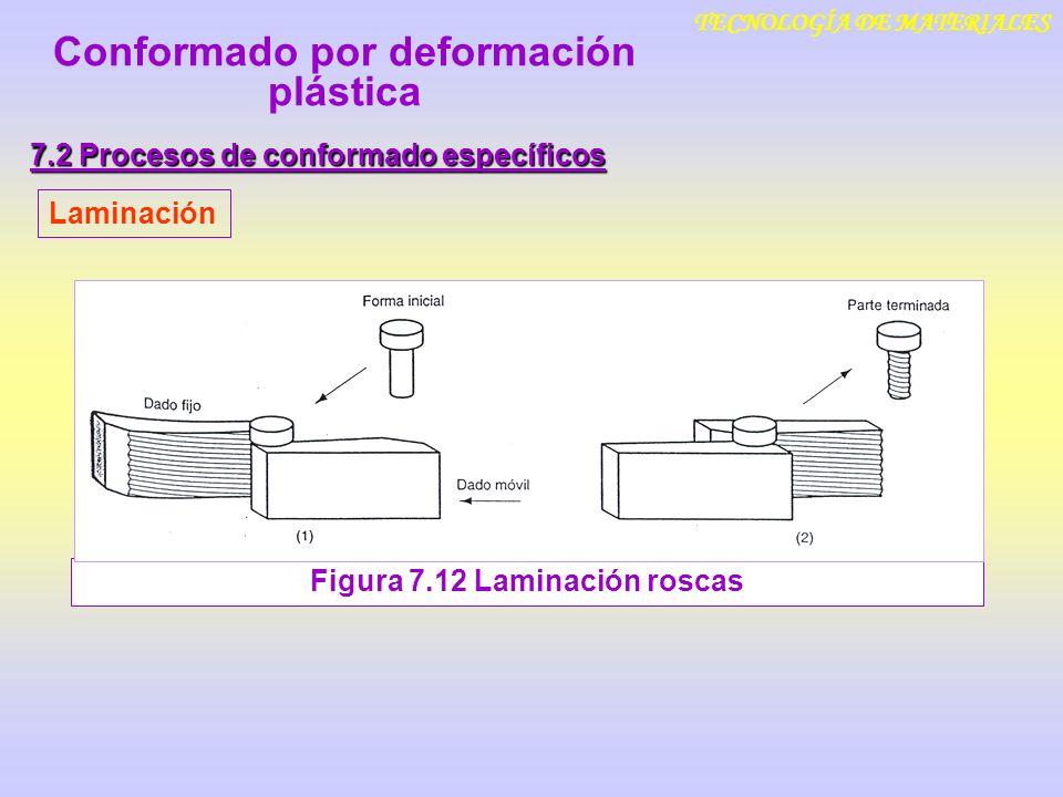 TECNOLOGÍA DE MATERIALES 7.2 Procesos de conformado específicos Laminación Figura 7.12 Laminación roscas Conformado por deformación plástica