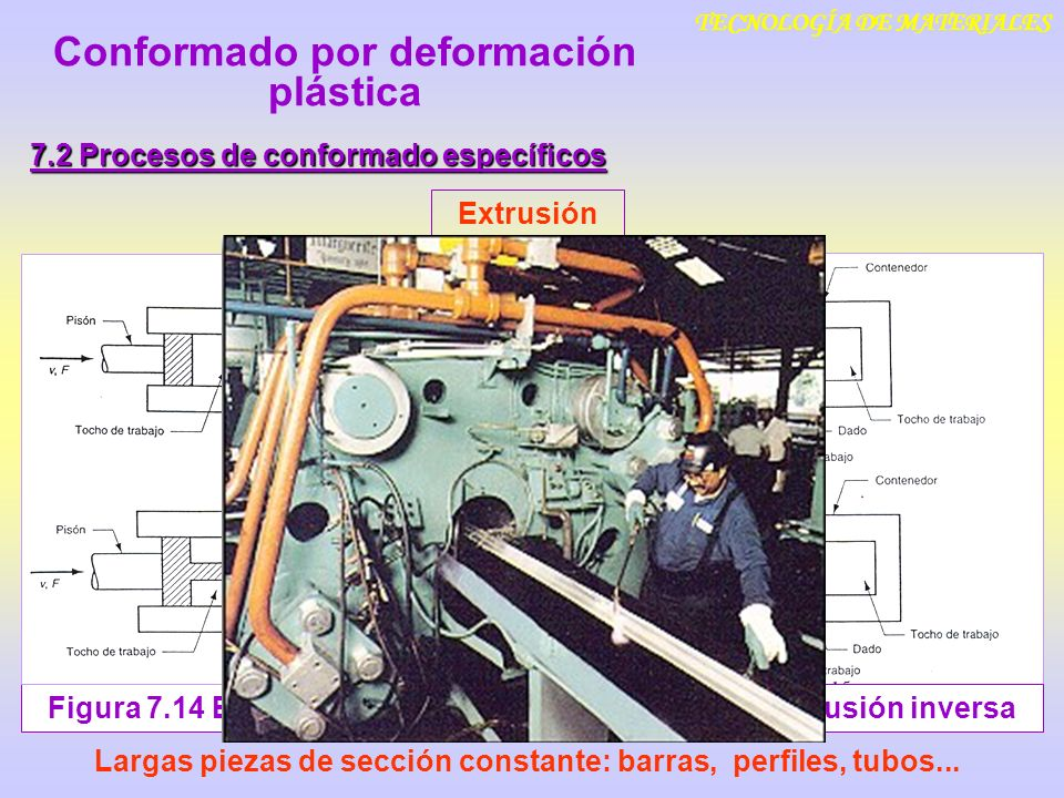 TECNOLOGÍA DE MATERIALES 7.2 Procesos de conformado específicos Extrusión Figura 7.14 Extrusión directaFigura 7.15 Extrusión inversa Largas piezas de