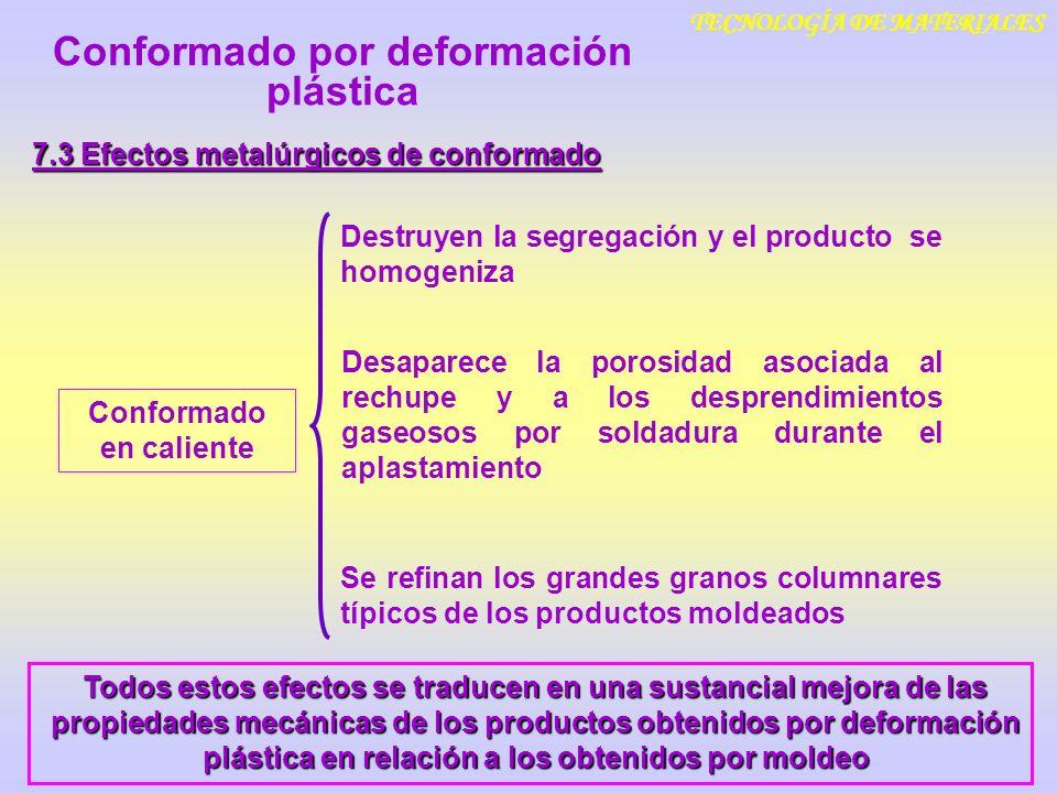 TECNOLOGÍA DE MATERIALES 7.3 Efectos metalúrgicos de conformado Conformado en caliente Destruyen la segregación y el producto se homogeniza Desaparece