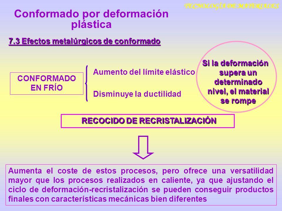 TECNOLOGÍA DE MATERIALES 7.3 Efectos metalúrgicos de conformado CONFORMADO EN FRÍO Aumento del límite elástico Disminuye la ductilidad RECOCIDO DE REC