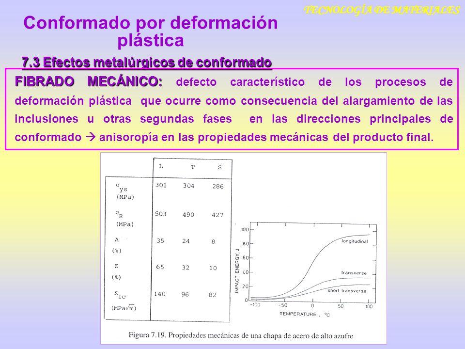 TECNOLOGÍA DE MATERIALES 7.3 Efectos metalúrgicos de conformado FIBRADO MECÁNICO: FIBRADO MECÁNICO: defecto característico de los procesos de deformac