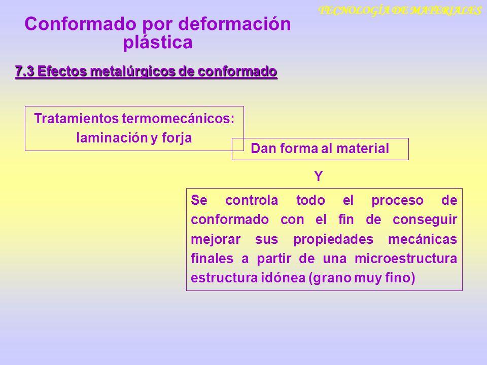 TECNOLOGÍA DE MATERIALES 7.3 Efectos metalúrgicos de conformado Tratamientos termomecánicos: laminación y forja Dan forma al material Se controla todo