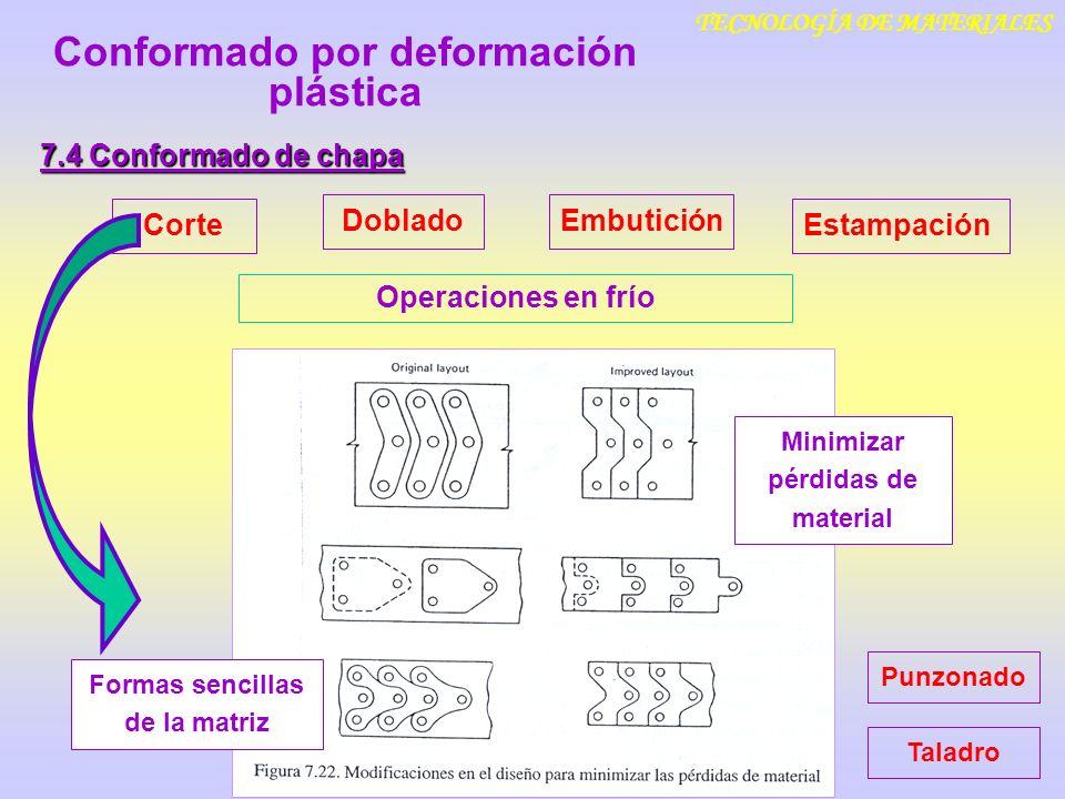 TECNOLOGÍA DE MATERIALES 7.4 Conformado de chapa Corte DobladoEmbutición Operaciones en frío Minimizar pérdidas de material Formas sencillas de la mat