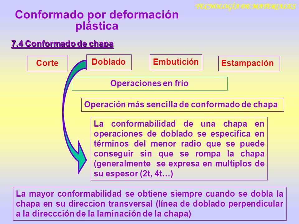 TECNOLOGÍA DE MATERIALES 7.4 Conformado de chapa Operaciones en frío La conformabilidad de una chapa en operaciones de doblado se especifica en términ