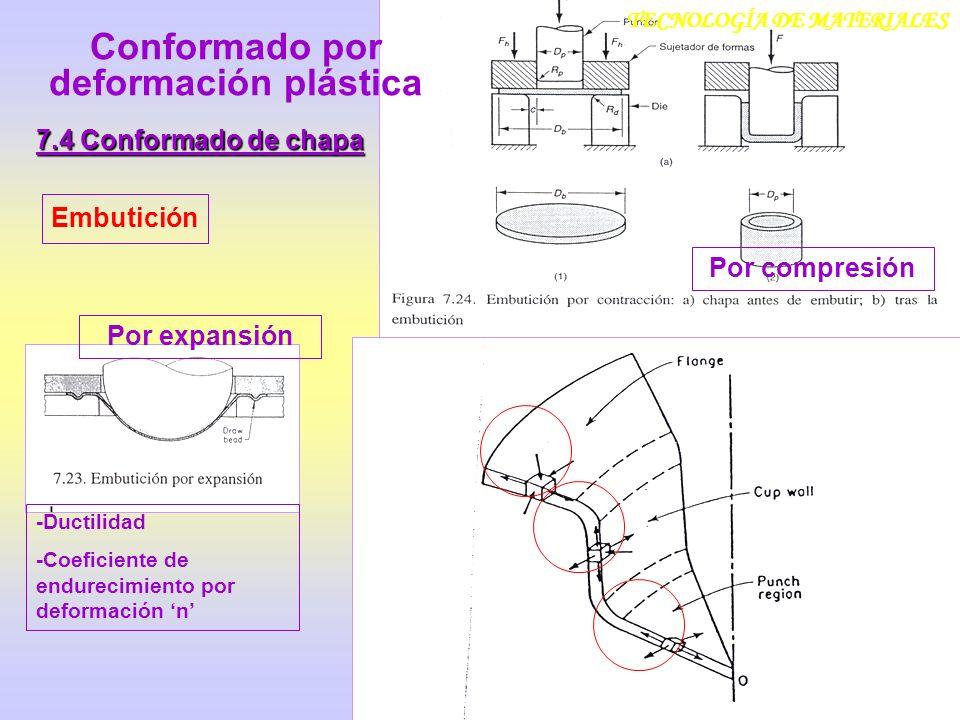 TECNOLOGÍA DE MATERIALES 7.4 Conformado de chapa Por compresión Embutición Por expansión Conformado por deformación plástica -Ductilidad -Coeficiente